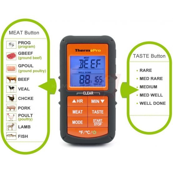 Digital food thermometer ThermoPro TP-06S